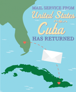 postage to Cuba