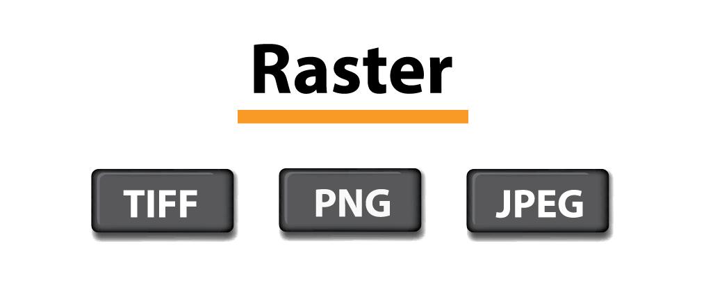 Raster file types: TIFF, PNG, JPEG